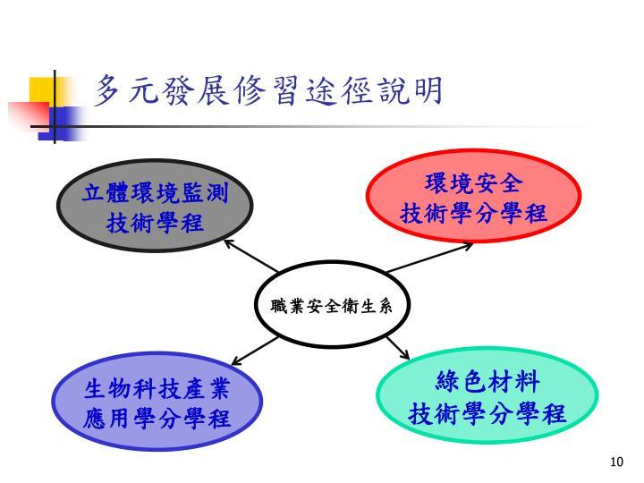 多元發展修習途徑說明