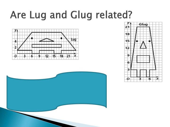 Are Lug and Glug related?