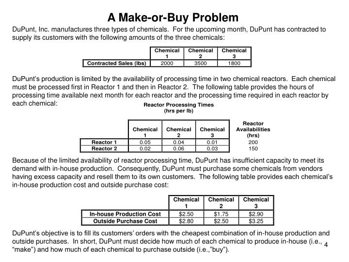 A Make-or-Buy Problem