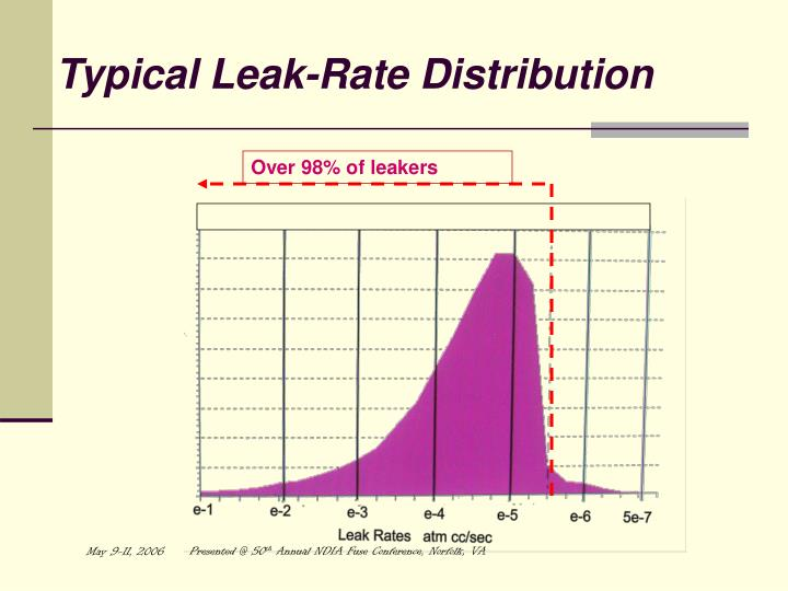 Typical Leak-Rate Distribution