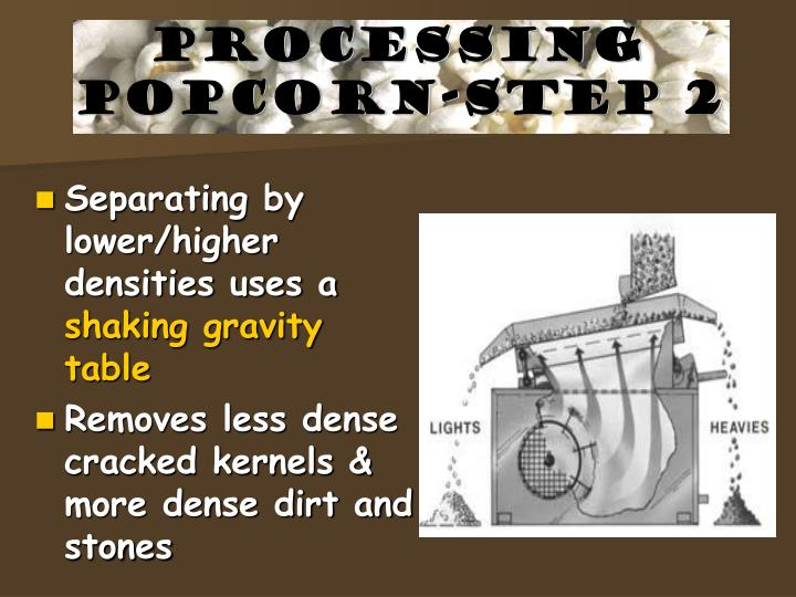 Processing popcorn-step 2