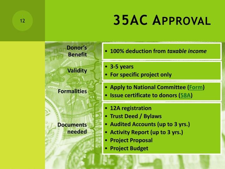 35AC Approval