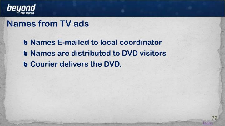 Names from TV ads