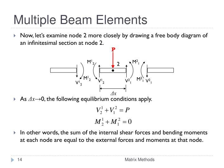 Multiple Beam Elements
