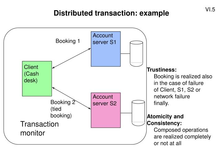 Distributed transaction: example
