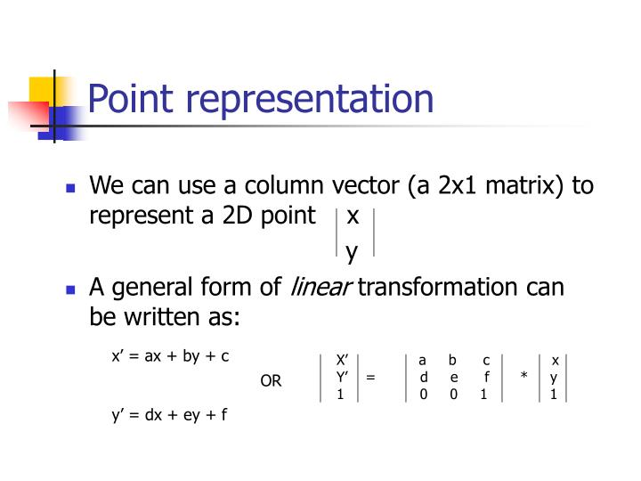 Point representation