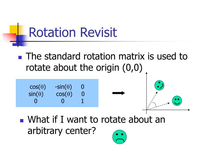 What if I want to rotate about an arbitrary center?