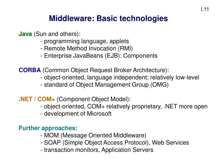 Middleware: Basic technologies