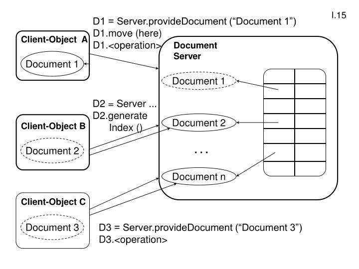 "D1 = Server.provideDocument (""Document 1"")"