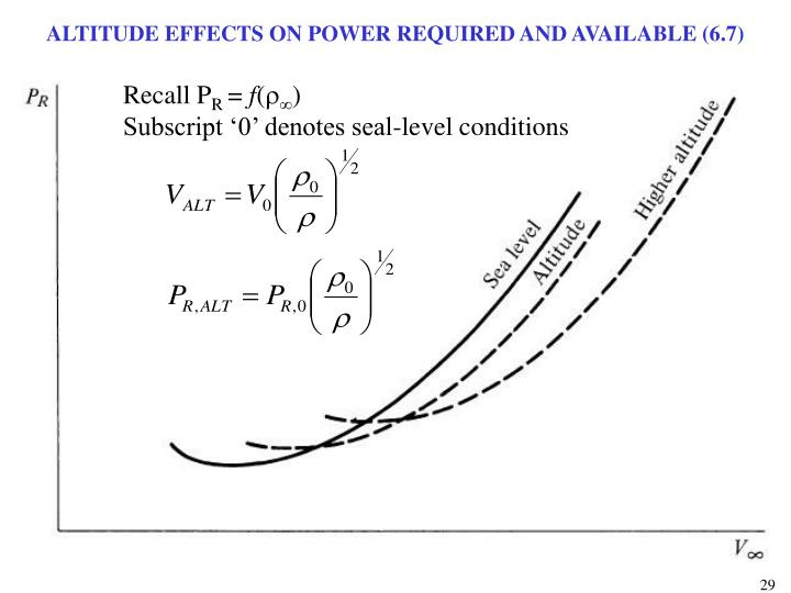 ALTITUDE EFFECTS ON POWER REQUIRED AND AVAILABLE (6.7)