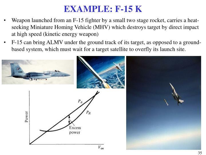 EXAMPLE: F-15 K