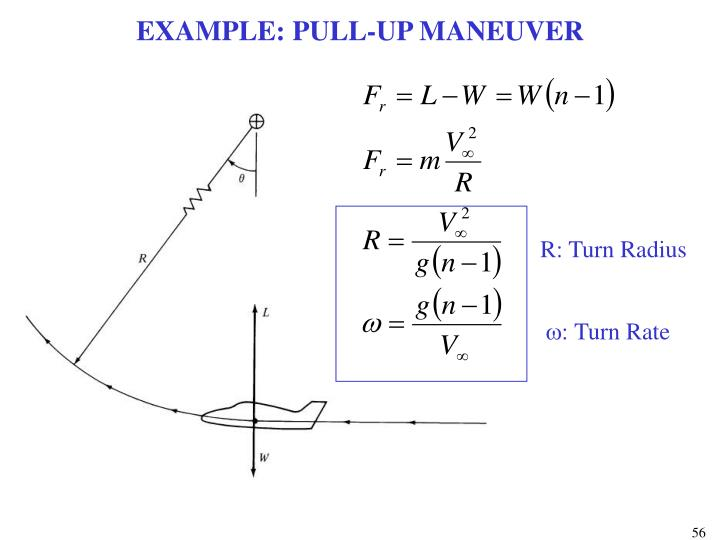 EXAMPLE: PULL-UP MANEUVER