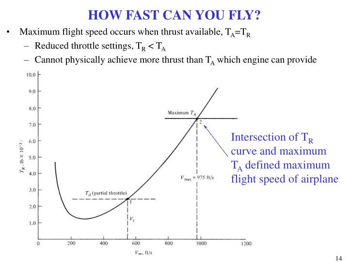 HOW FAST CAN YOU FLY?