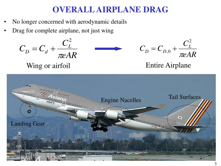 Overall airplane drag