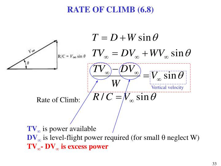 RATE OF CLIMB (6.8)