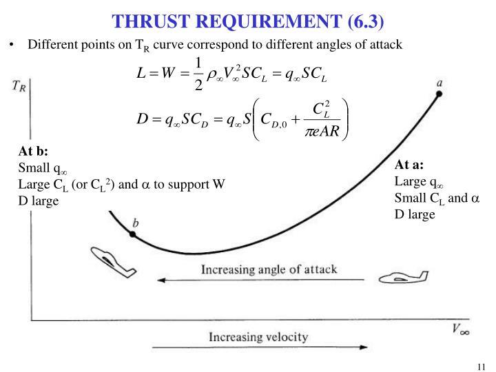 THRUST REQUIREMENT (6.3)