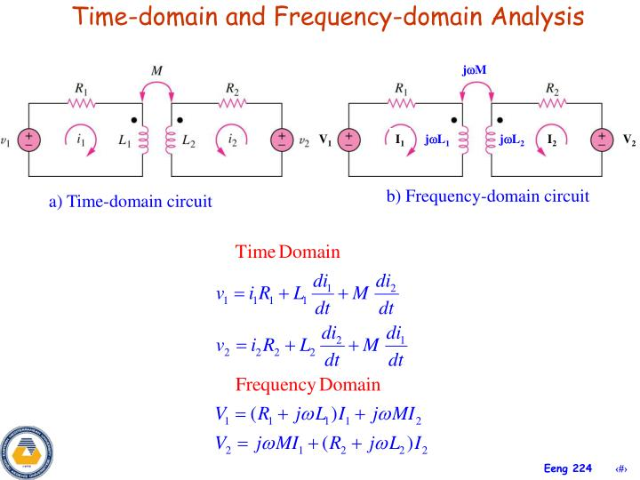 Time-domain and Frequency-domain Analysis
