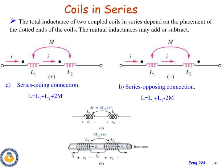 Coils in Series