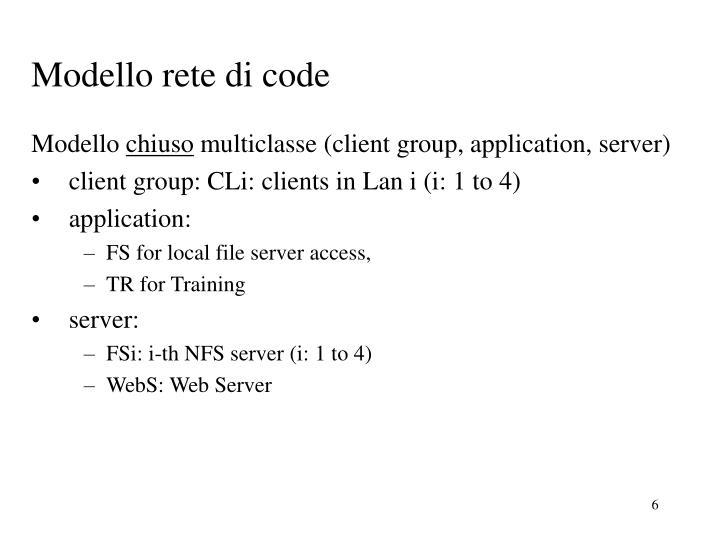 Modello rete di code