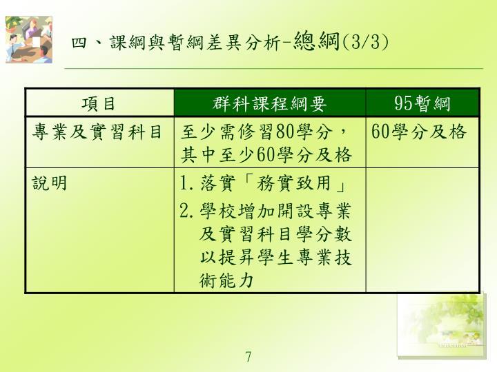 四、課綱與暫綱差異分析