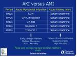 aki versus ami1