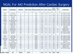 ngal for aki prediction after cardiac surgery