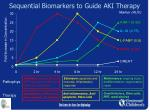 sequential biomarkers to guide aki therapy