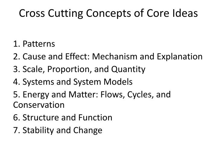 Cross Cutting Concepts of Core Ideas