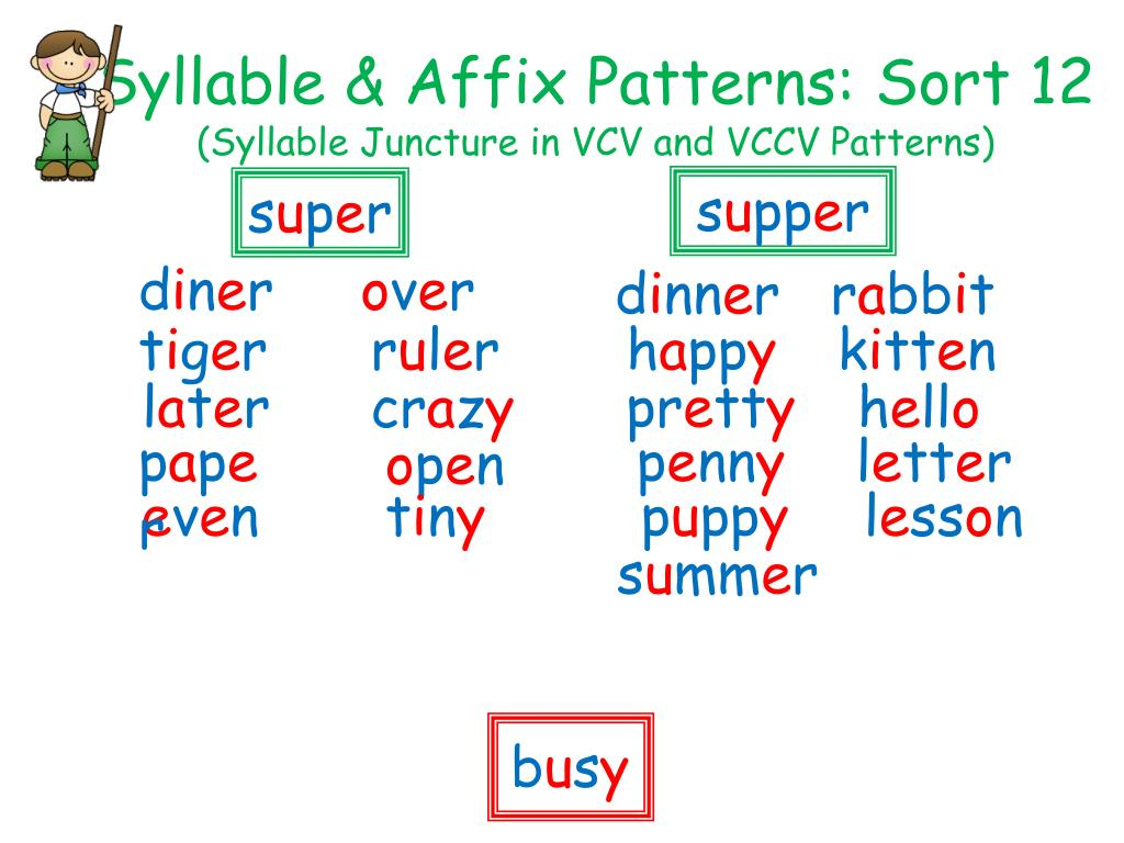PPT Syllable Affix Patterns Sort 12 Syllable Juncture in VCV – Vccv Worksheets