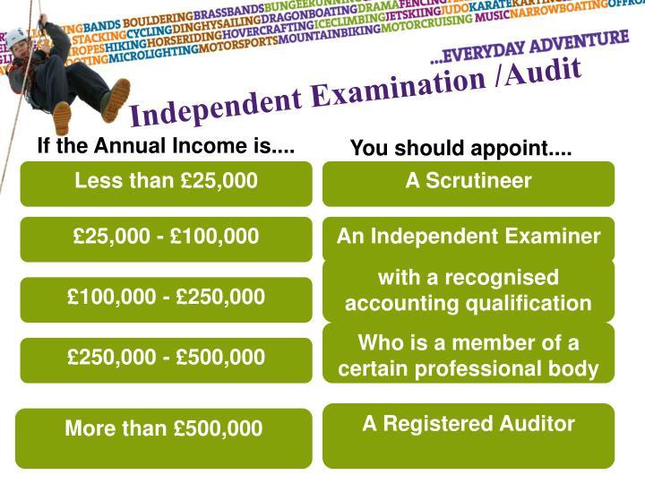 Independent Examination /Audit