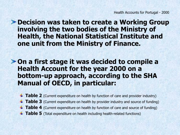 Health accounts for portugal 20001