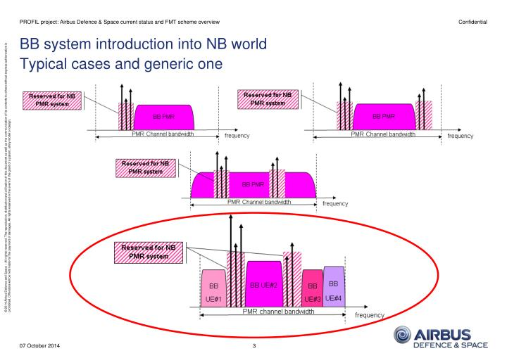 Bb system introduction into nb world typical cases and generic one
