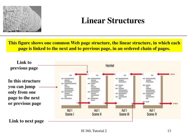 This figure shows one common Web page structure, the linear structure, in which each page is linked to the next and to previous page, in an ordered chain of pages.
