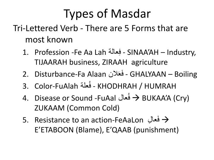 Types of Masdar