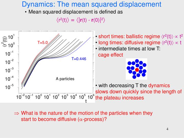 Dynamics: The mean squared displacement