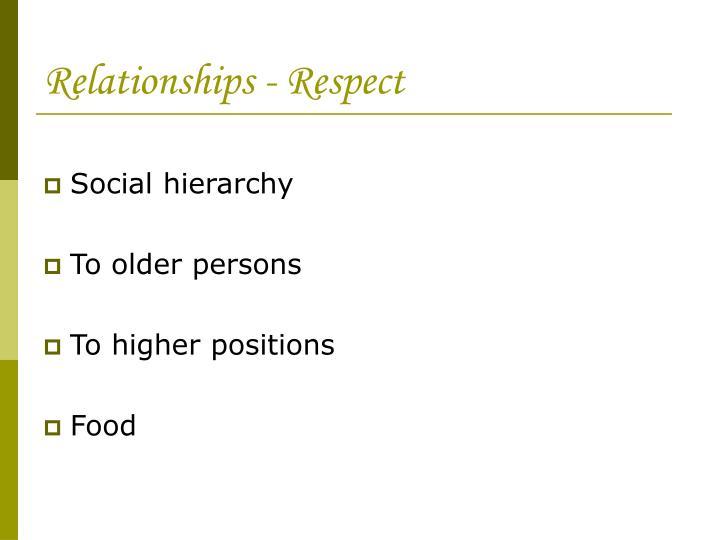 Relationships - Respect