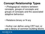 concept relationship types