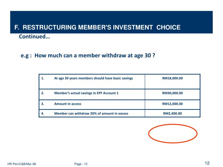 F.  RESTRUCTURING MEMBER'S INVESTMENT  CHOICE