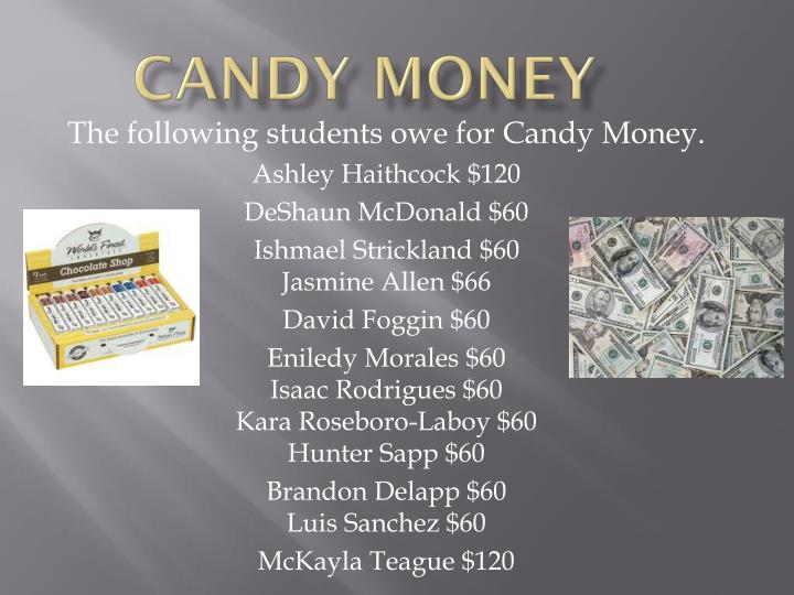 Candy Money