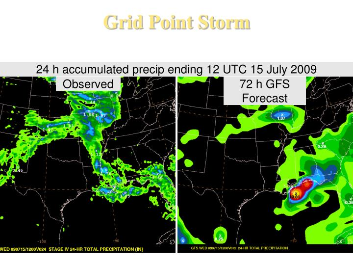 Grid Point Storm