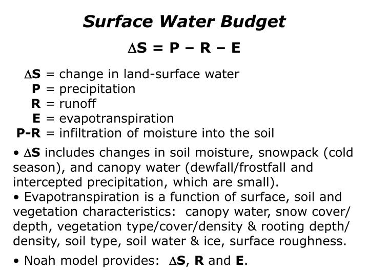 Surface Water Budget