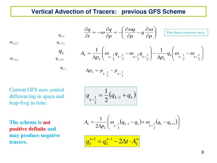 Vertical Advection of Tracers:   previous GFS Scheme