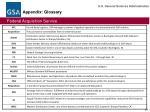appendix glossary