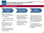 contractor evaluation and category representation uses a market basket approach