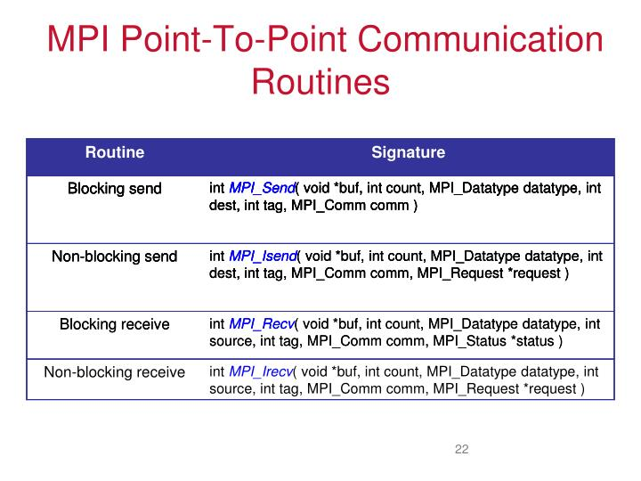 MPI Point-To-Point Communication Routines