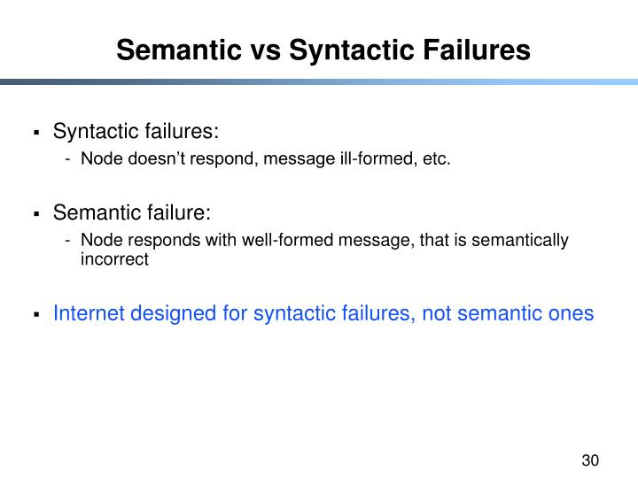 Semantic vs Syntactic Failures