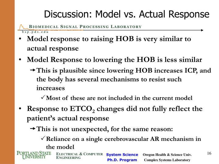 Discussion: Model vs. Actual Response