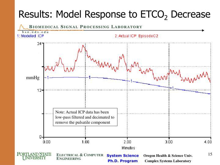 Results: Model Response to ETCO