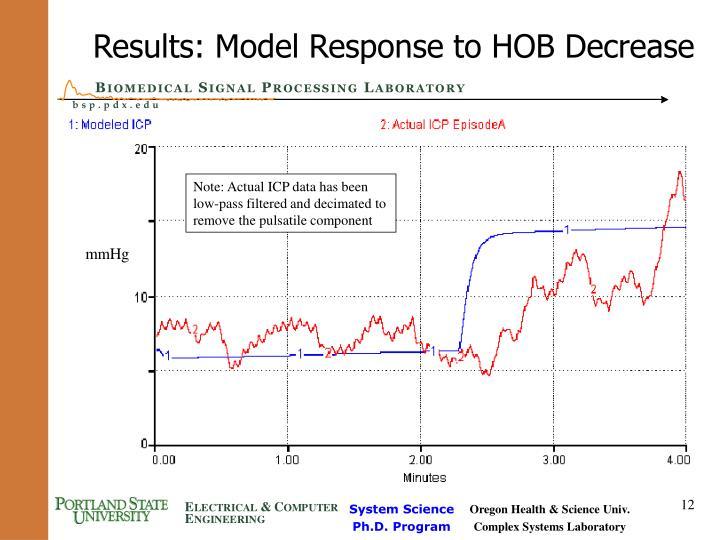 Results: Model Response to HOB Decrease