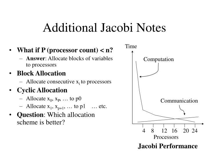 Additional Jacobi Notes